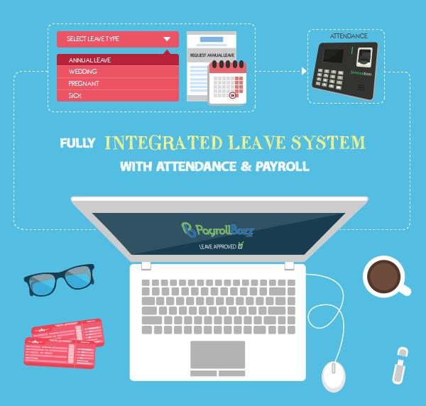 system cuti yang integrasi