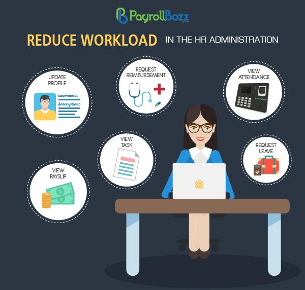 mengurangi beban kerja